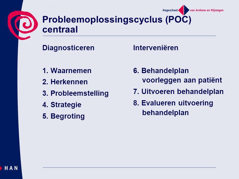 Probleemoplossingscyclus (POC) centraal