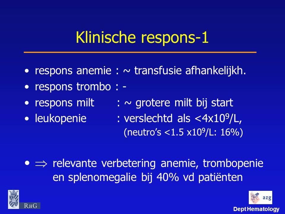 Klinische respons-1 respons anemie : ~ transfusie afhankelijkh. respons trombo : - respons milt : ~ grotere milt bij start.