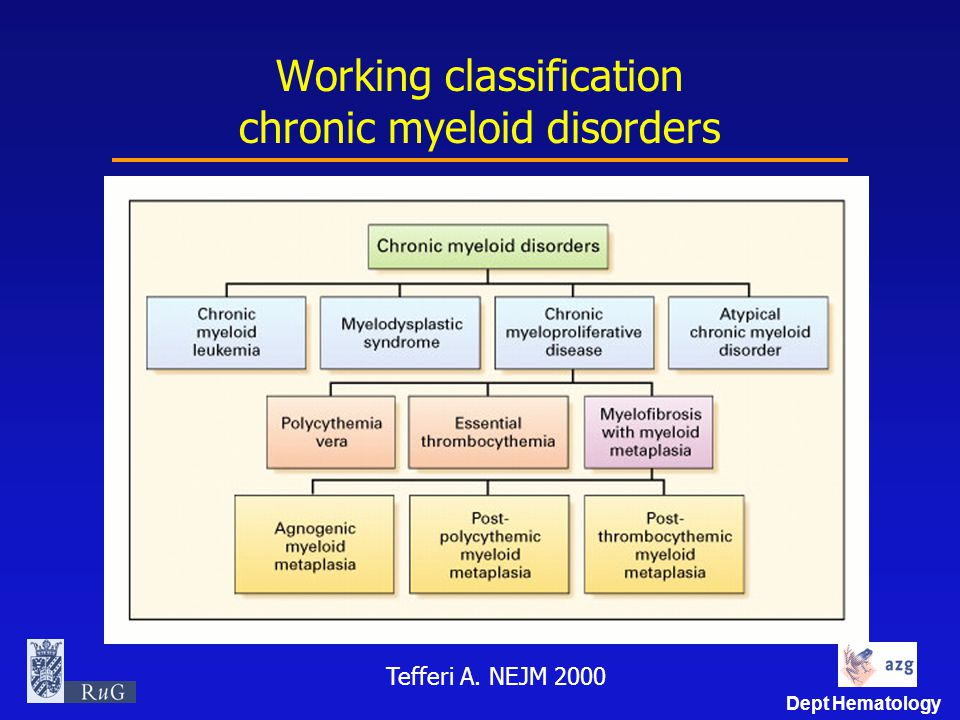 Working classification chronic myeloid disorders