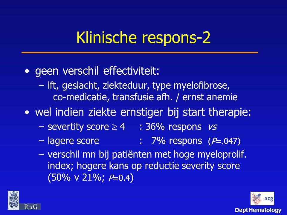 Klinische respons-2 geen verschil effectiviteit: