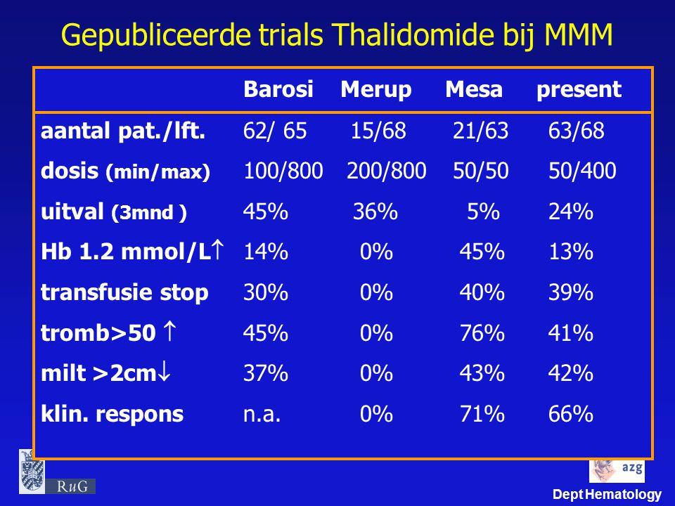 Gepubliceerde trials Thalidomide bij MMM