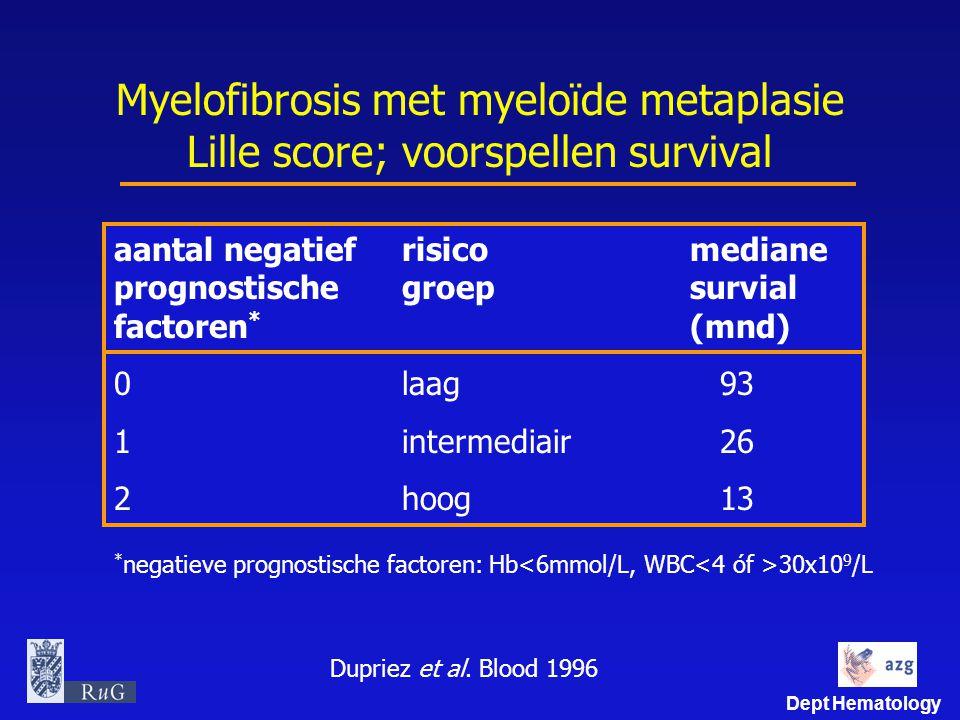 Myelofibrosis met myeloïde metaplasie Lille score; voorspellen survival