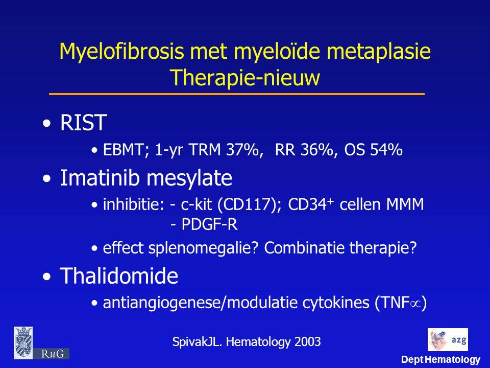 Myelofibrosis met myeloïde metaplasie Therapie-nieuw