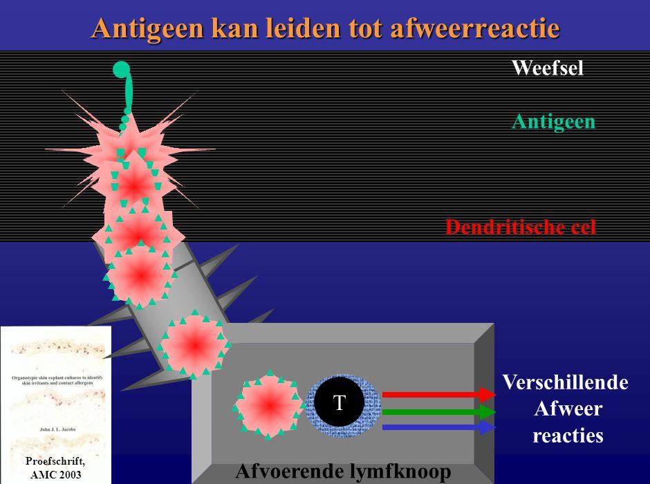 Antigeen kan leiden tot afweerreactie