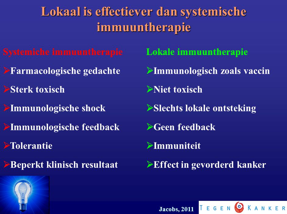 Lokaal is effectiever dan systemische immuuntherapie
