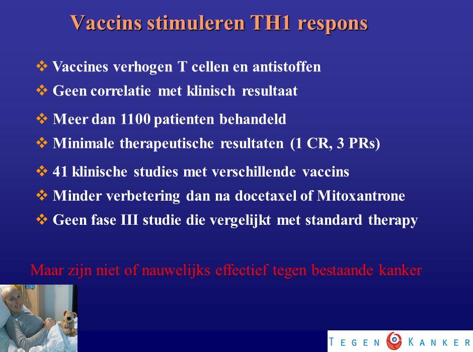 Vaccins stimuleren TH1 respons
