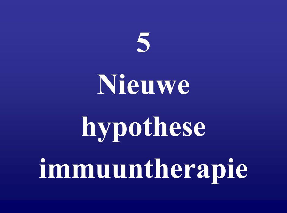 5 Nieuwe hypothese immuuntherapie