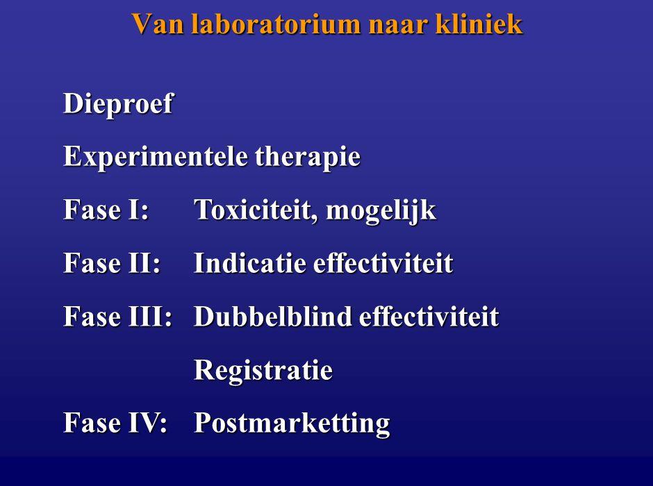 Van laboratorium naar kliniek