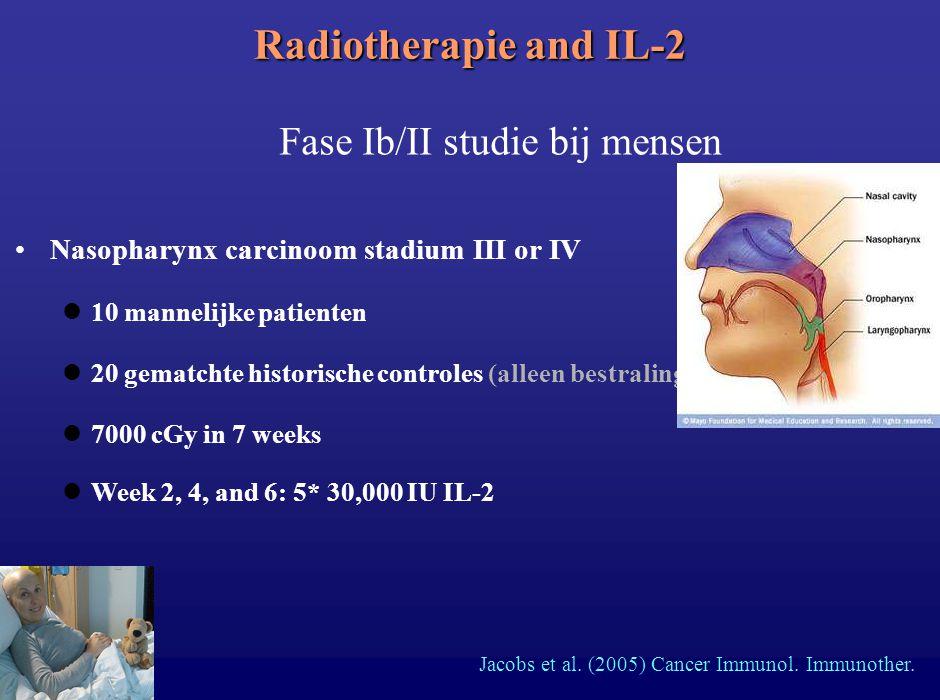 Fase Ib/II studie bij mensen