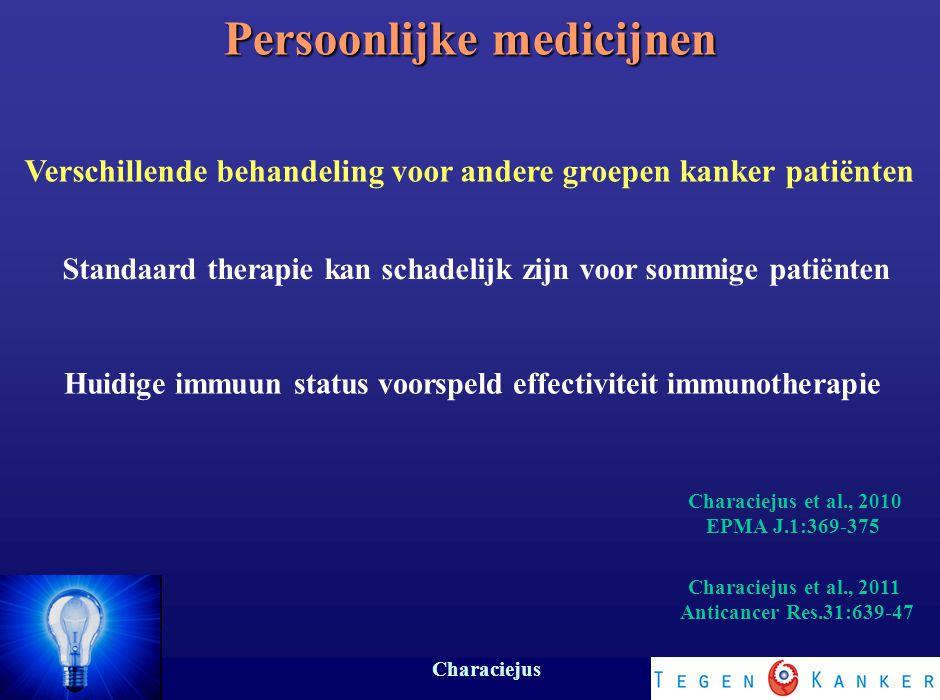 Persoonlijke medicijnen