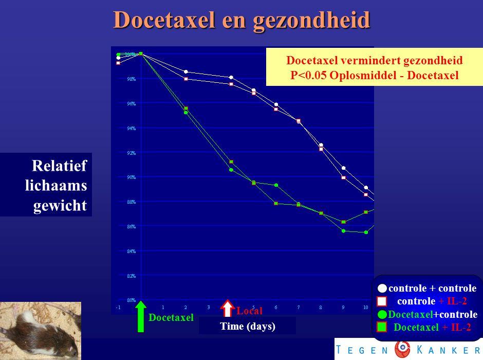 Docetaxel en gezondheid