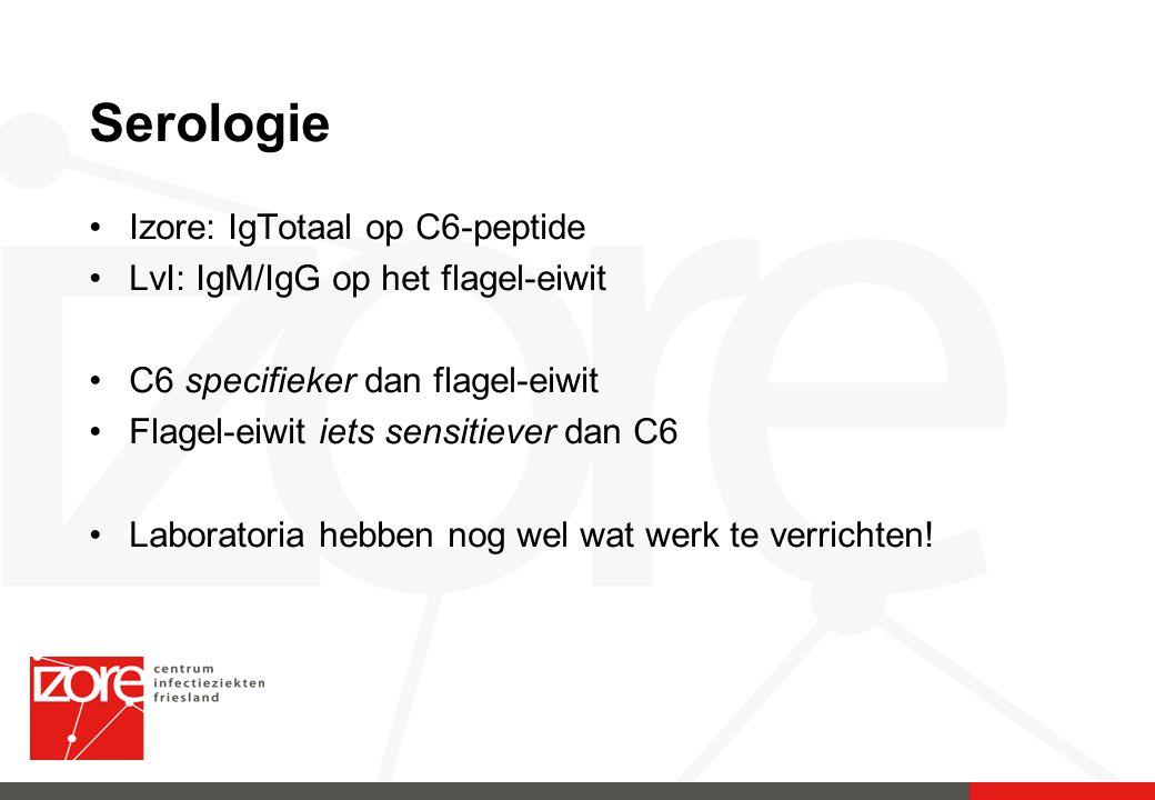 Serologie Izore: IgTotaal op C6-peptide