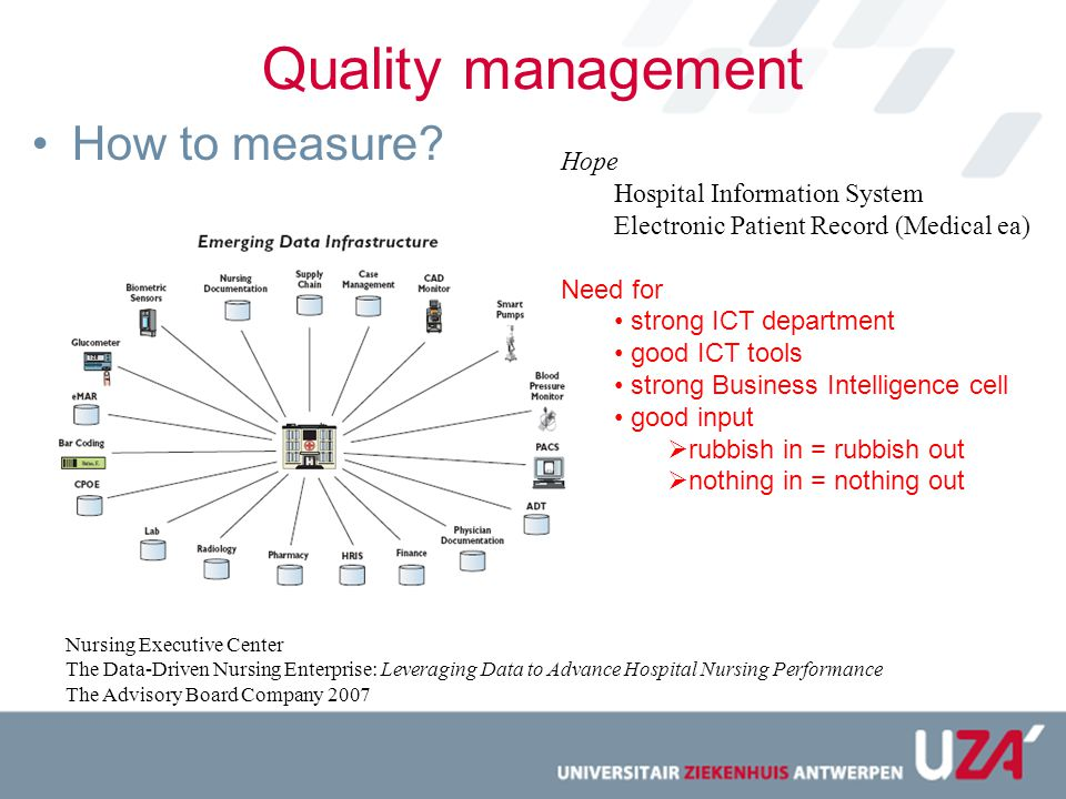 Quality management How to measure Hope Hospital Information System