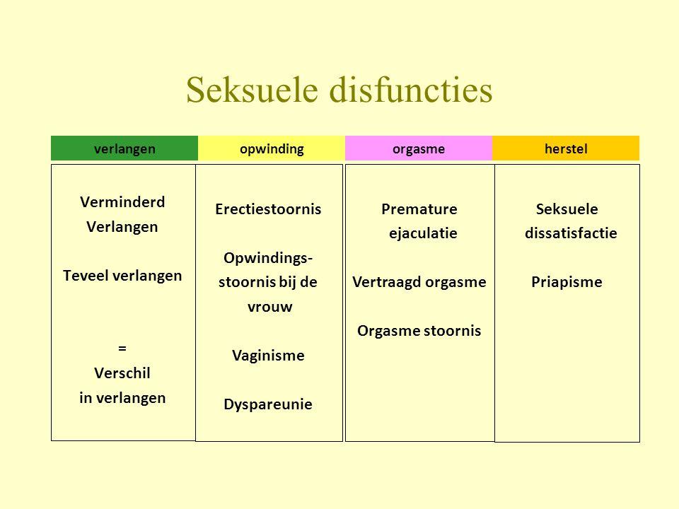 Seksuele disfuncties Verminderd Verlangen Teveel verlangen = Verschil