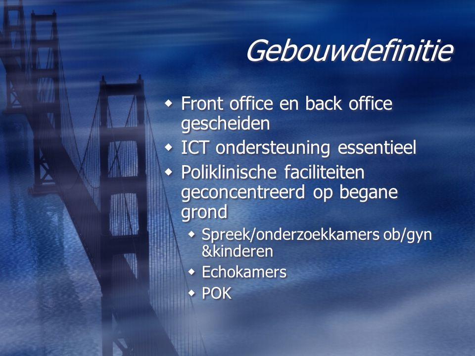 Gebouwdefinitie Front office en back office gescheiden