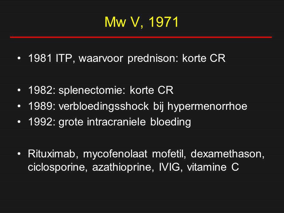 Mw V, 1971 1981 ITP, waarvoor prednison: korte CR