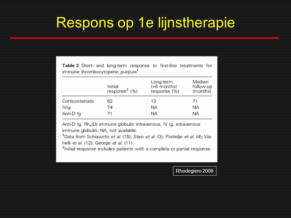 Respons op 1e lijnstherapie