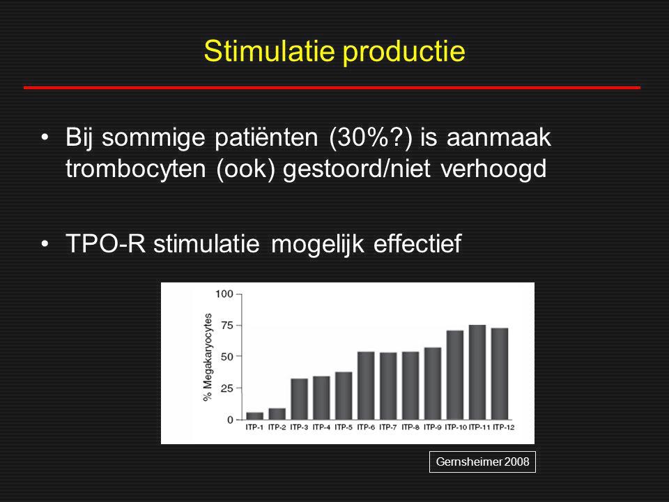 Stimulatie productie Bij sommige patiënten (30% ) is aanmaak trombocyten (ook) gestoord/niet verhoogd.