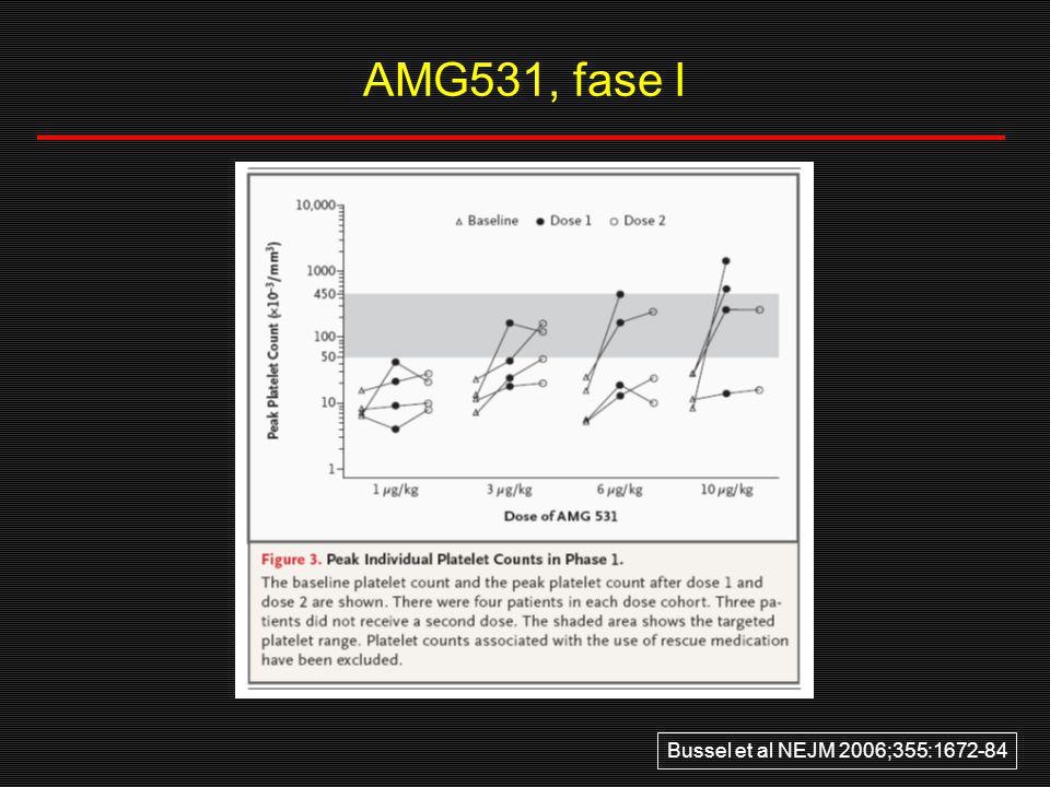 AMG531, fase I Bussel et al NEJM 2006;355:1672-84