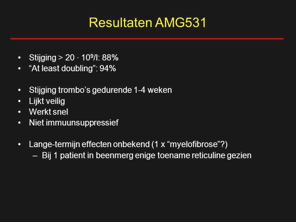 Resultaten AMG531 Stijging > 20 ∙ 109/l: 88%