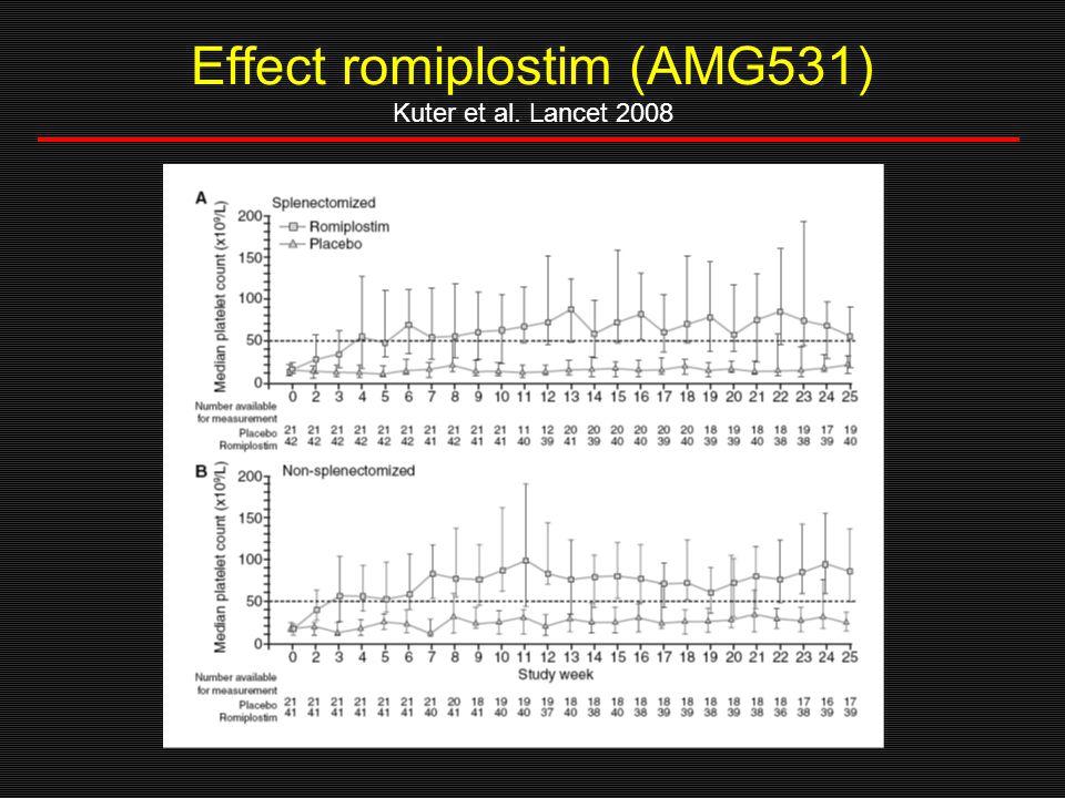 Effect romiplostim (AMG531) Kuter et al. Lancet 2008