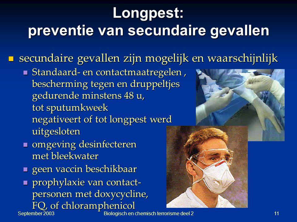 Longpest: preventie van secundaire gevallen
