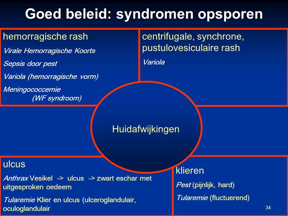 Goed beleid: syndromen opsporen