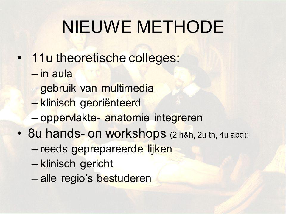 NIEUWE METHODE 11u theoretische colleges: