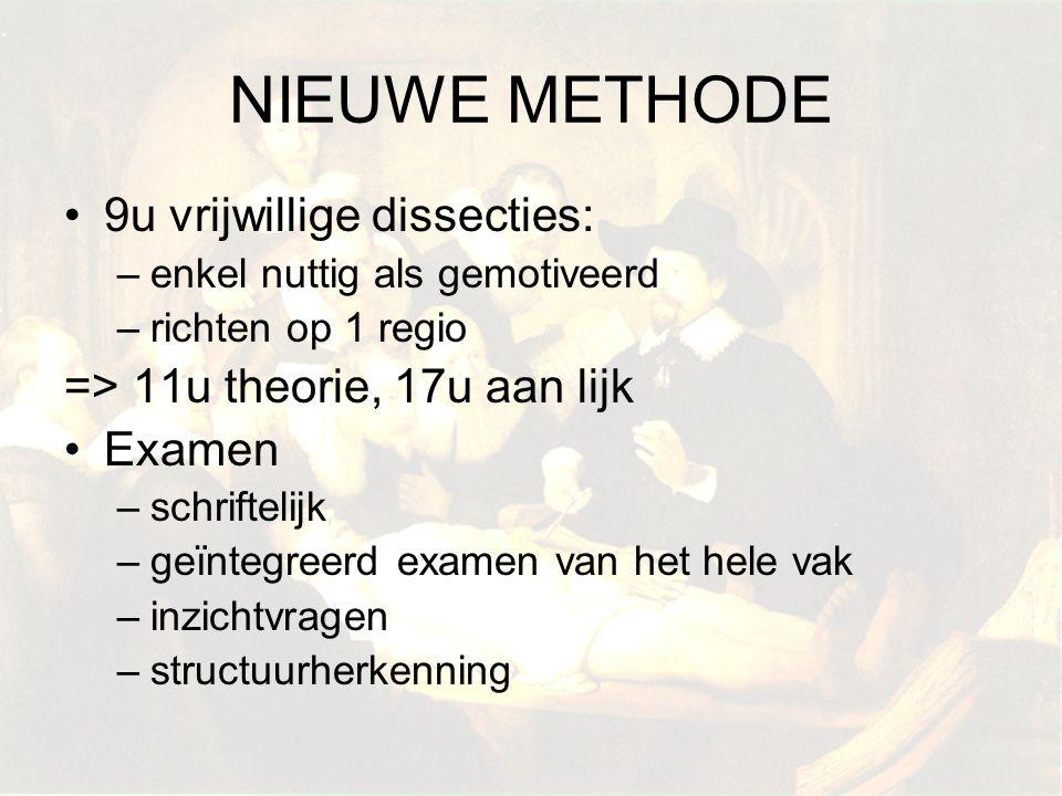NIEUWE METHODE 9u vrijwillige dissecties: