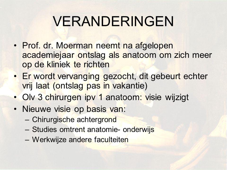 VERANDERINGEN Prof. dr. Moerman neemt na afgelopen academiejaar ontslag als anatoom om zich meer op de kliniek te richten.