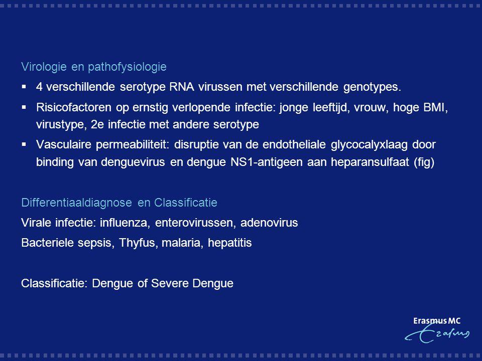 Virologie en pathofysiologie