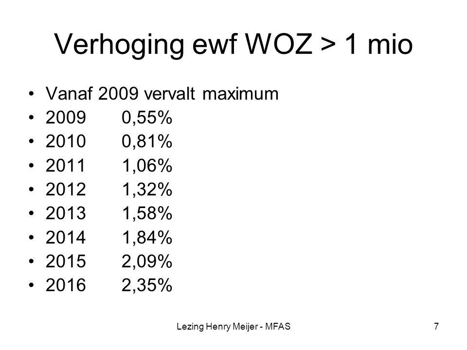 Verhoging ewf WOZ > 1 mio