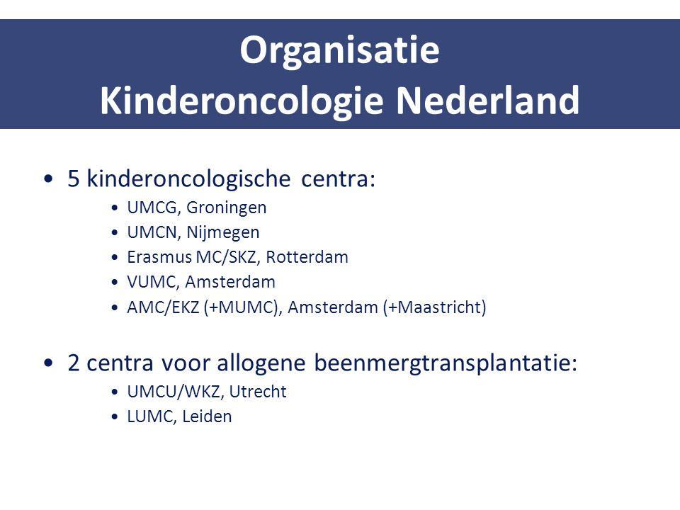 Kinderoncologie Nederland