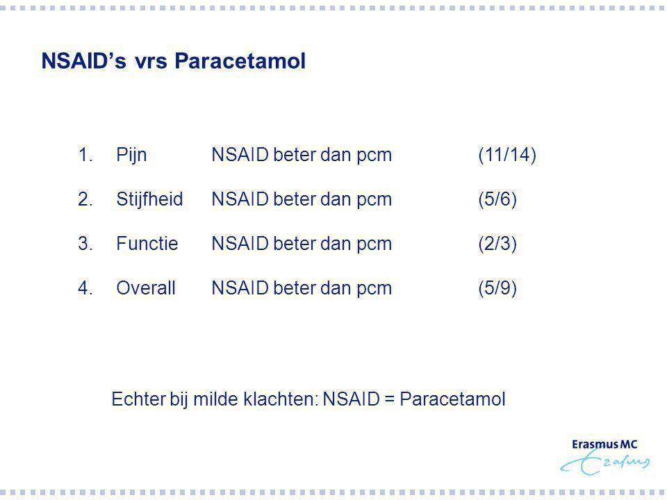 NSAID's vrs Paracetamol