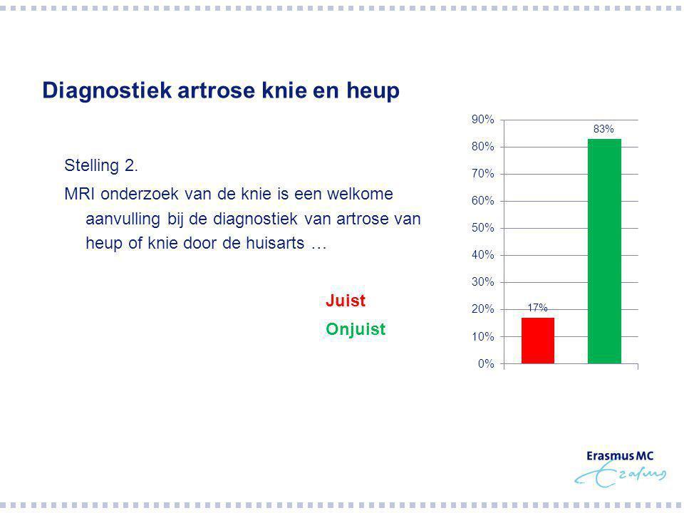 Diagnostiek artrose knie en heup