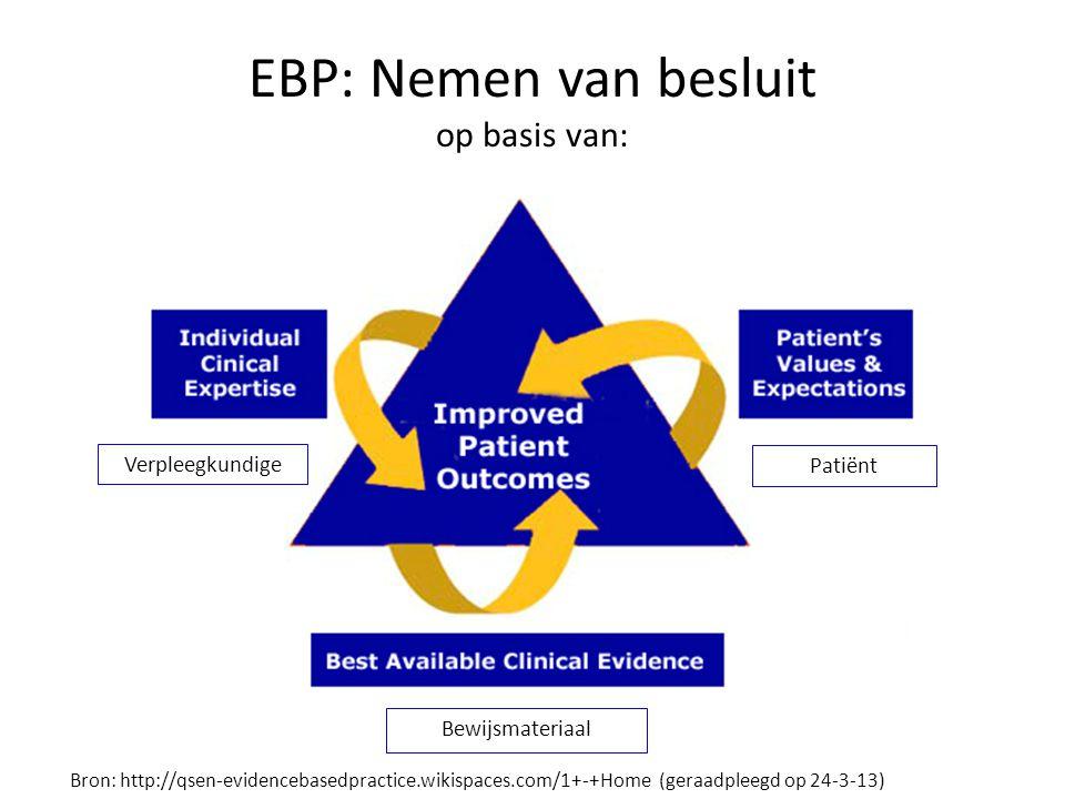 EBP: Nemen van besluit op basis van: