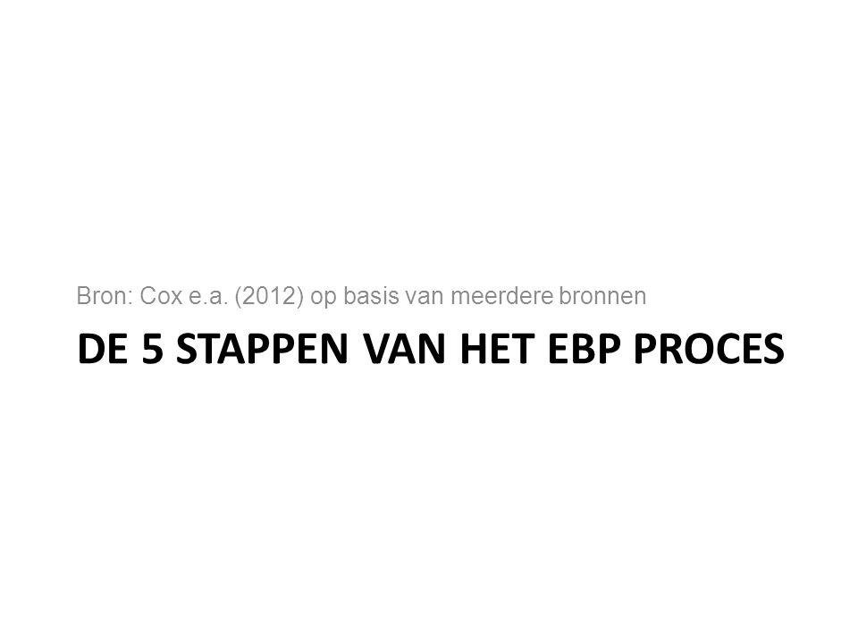 De 5 stappen van het EBP proces