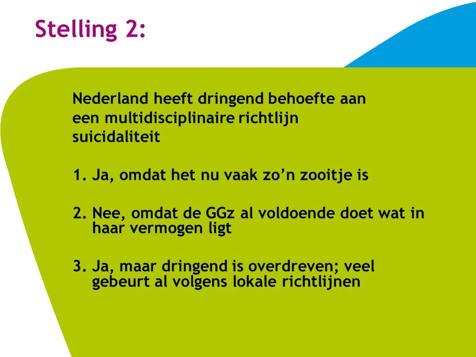Stelling 2: Nederland heeft dringend behoefte aan