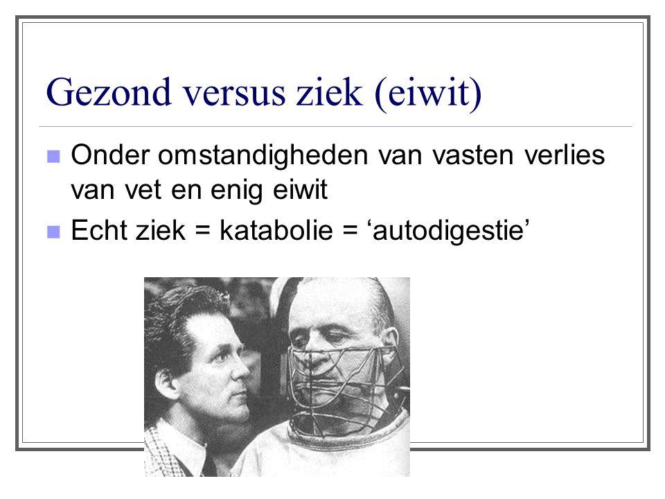 Gezond versus ziek (eiwit)