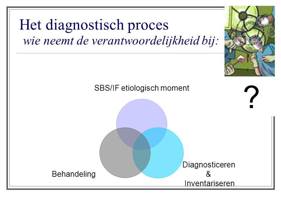 Het diagnostisch proces wie neemt de verantwoordelijkheid bij: