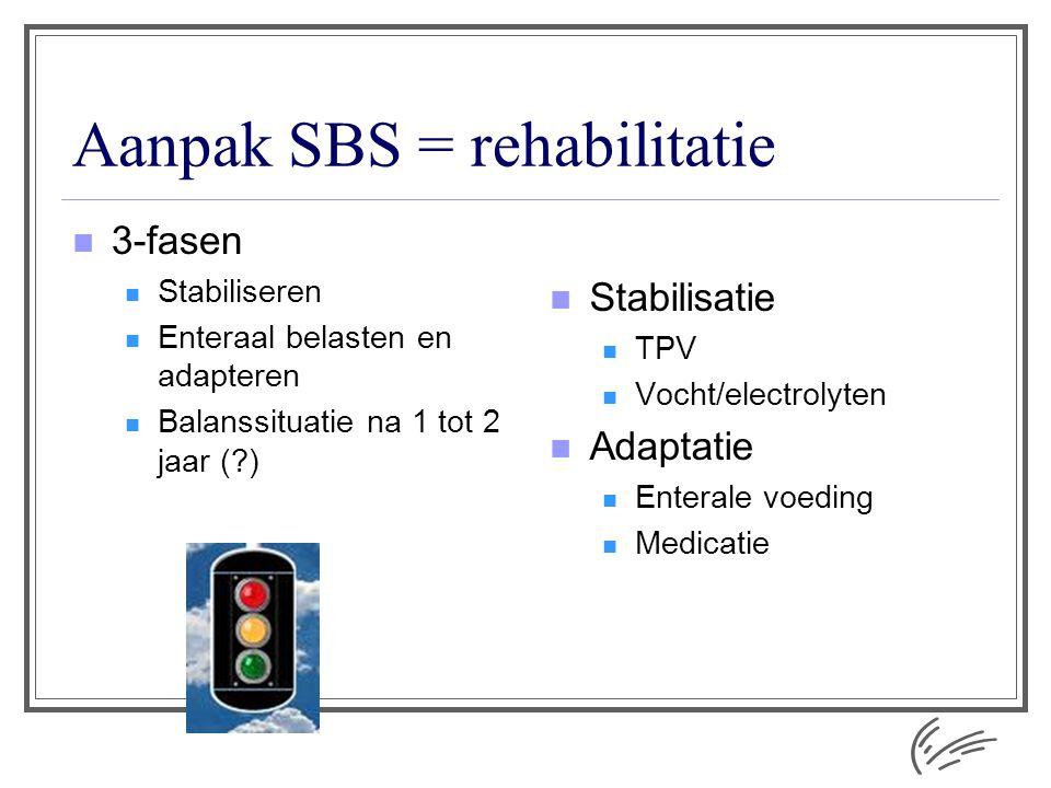 Aanpak SBS = rehabilitatie