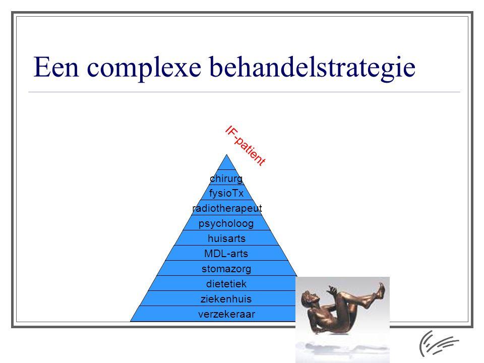Een complexe behandelstrategie