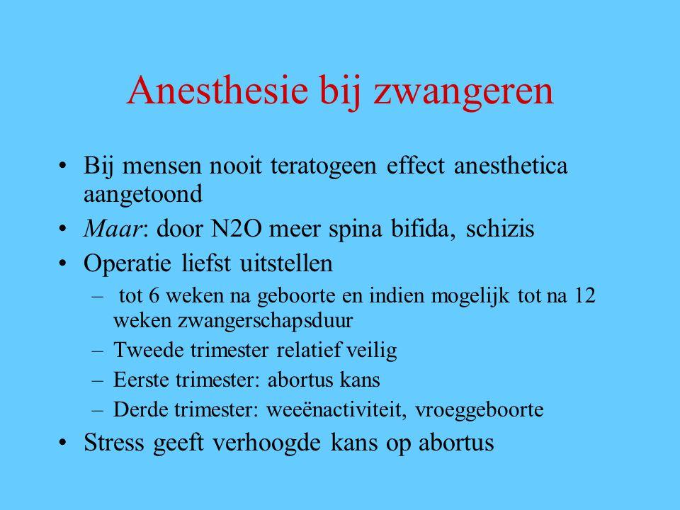 Anesthesie bij zwangeren