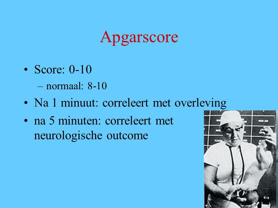 Apgarscore Score: 0-10 Na 1 minuut: correleert met overleving