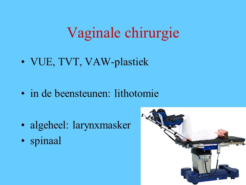 Vaginale chirurgie VUE, TVT, VAW-plastiek