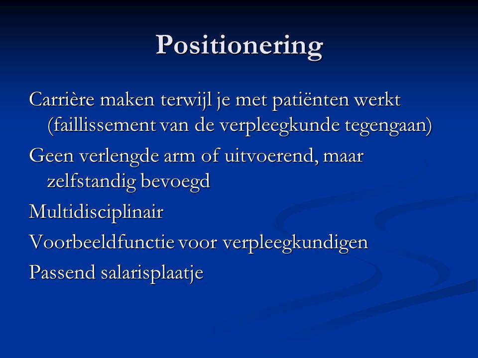 Positionering Carrière maken terwijl je met patiënten werkt (faillissement van de verpleegkunde tegengaan)