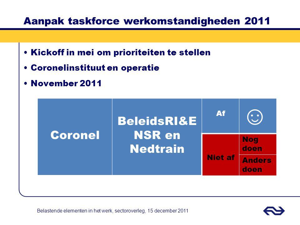 Aanpak taskforce werkomstandigheden 2011