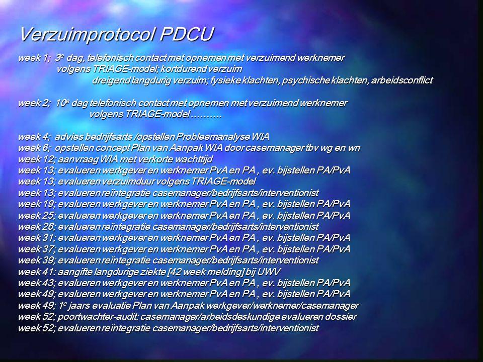 Verzuimprotocol PDCU week 1; 3e dag, telefonisch contact met opnemen met verzuimend werknemer.