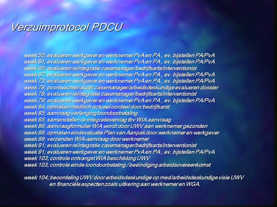 Verzuimprotocol PDCU