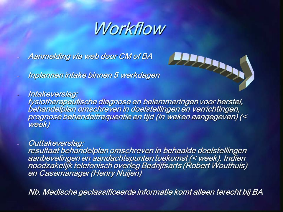 > Workflow Aanmelding via web door CM of BA